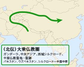 (北伝)大乗仏教圏
